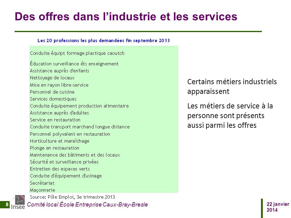 Des offres dans l'industrie et les services