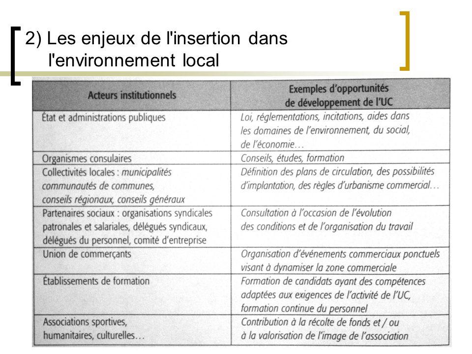 2) Les enjeux de l insertion dans l environnement local