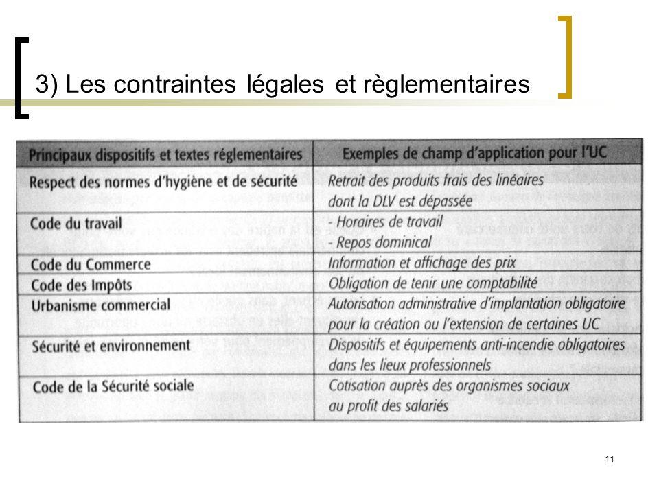 3) Les contraintes légales et règlementaires