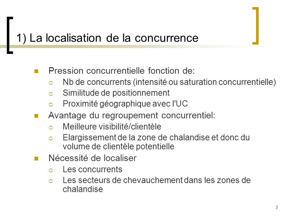 1) La localisation de la concurrence