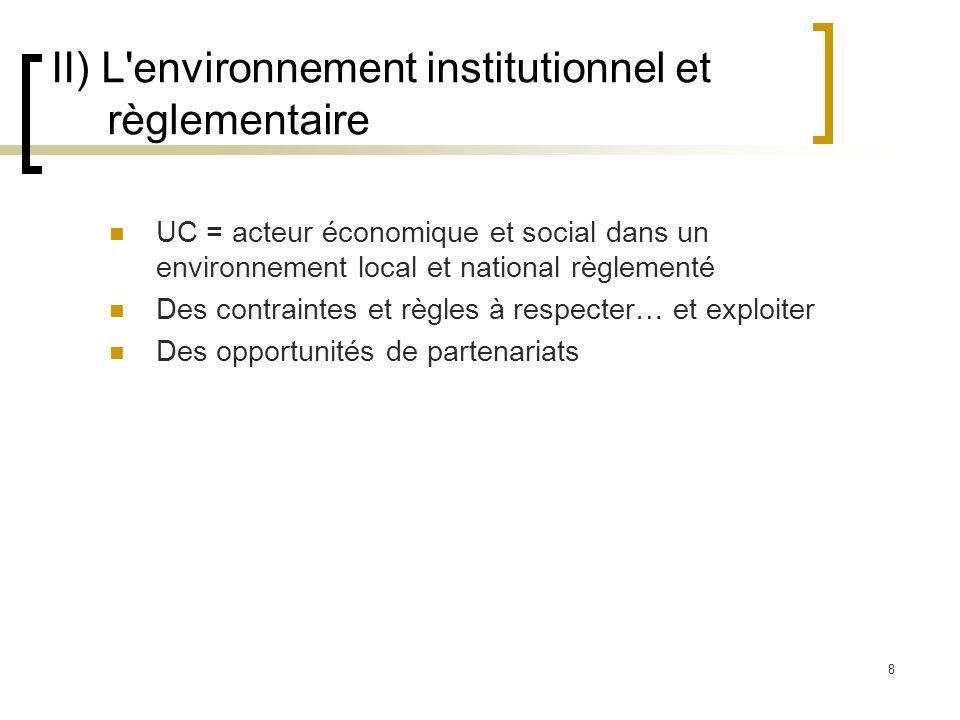 II) L environnement institutionnel et règlementaire
