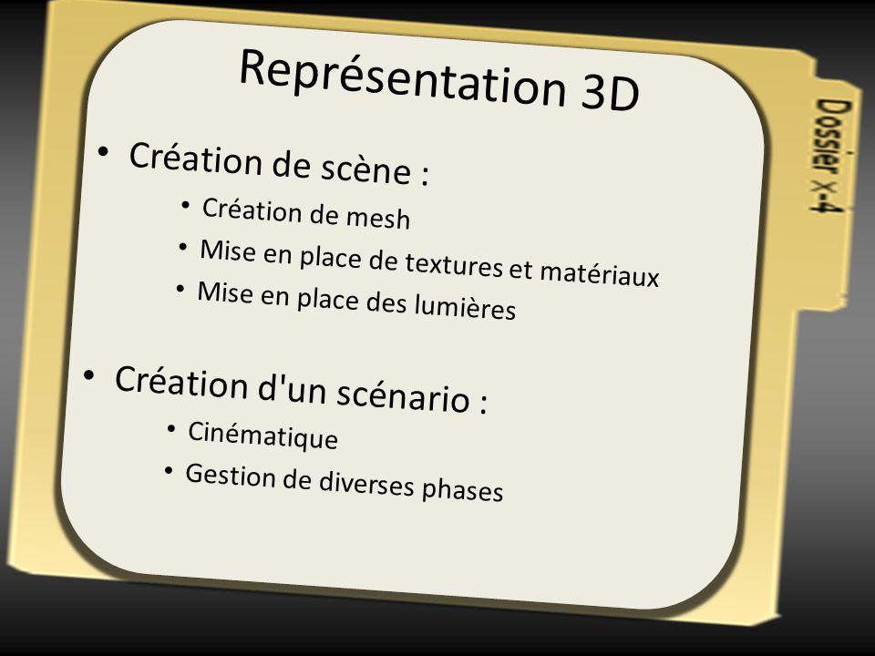 Représentation 3D Création de scène : Création d un scénario :