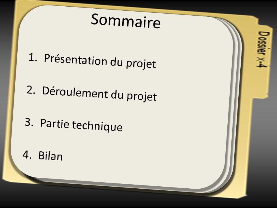 Sommaire Présentation du projet Déroulement du projet Partie technique