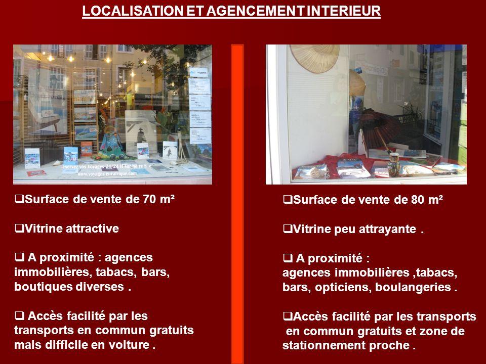 LOCALISATION ET AGENCEMENT INTERIEUR