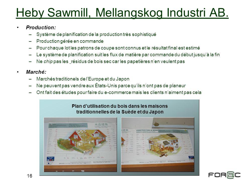 Heby Sawmill, Mellangskog Industri AB.