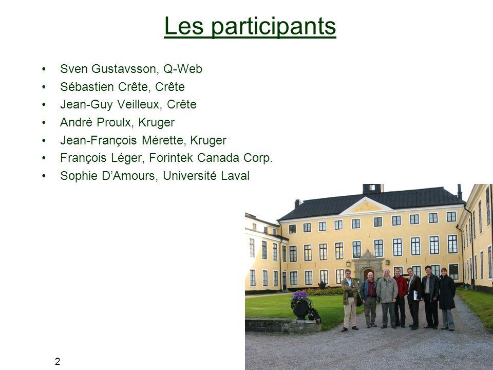 Les participants Sven Gustavsson, Q-Web Sébastien Crête, Crête