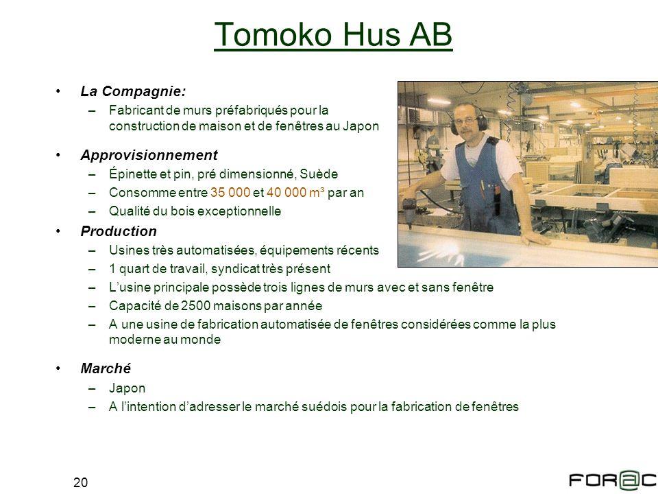 Tomoko Hus AB La Compagnie: Approvisionnement Production Marché