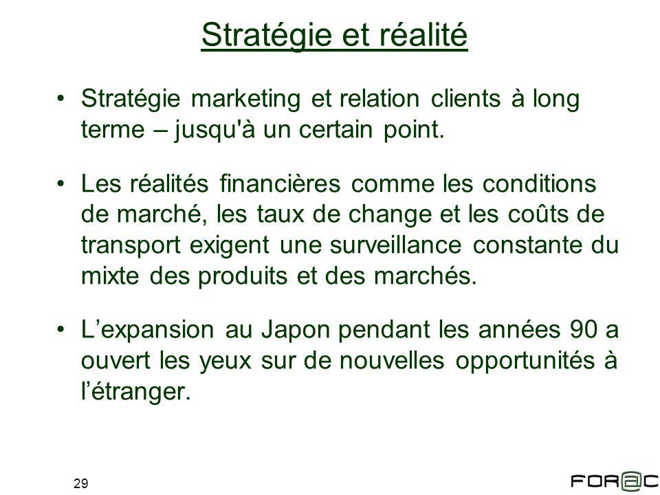 Stratégie et réalité Stratégie marketing et relation clients à long terme – jusqu à un certain point.