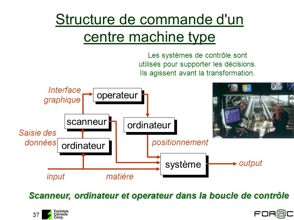 Structure de commande d un centre machine type
