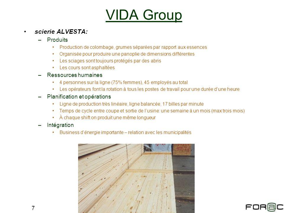 VIDA Group scierie ALVESTA: Produits Ressources humaines