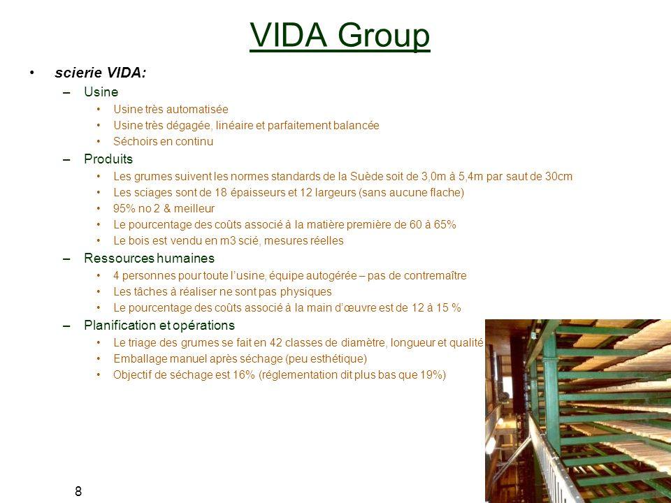 VIDA Group scierie VIDA: Usine Produits Ressources humaines