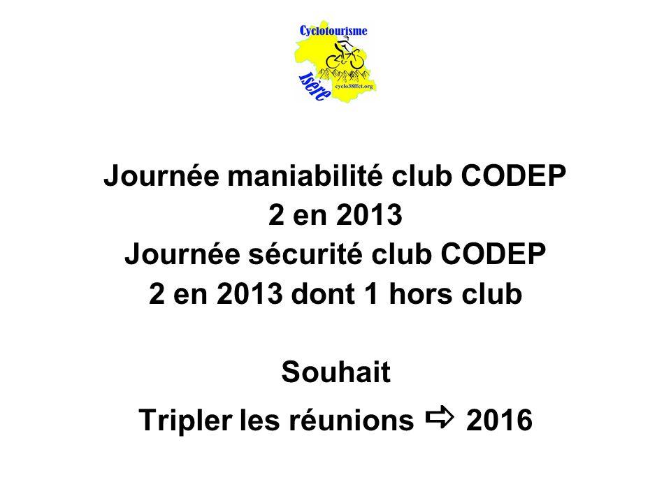 Journée maniabilité club CODEP Journée sécurité club CODEP