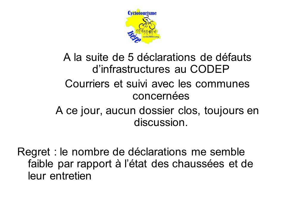 A la suite de 5 déclarations de défauts d'infrastructures au CODEP