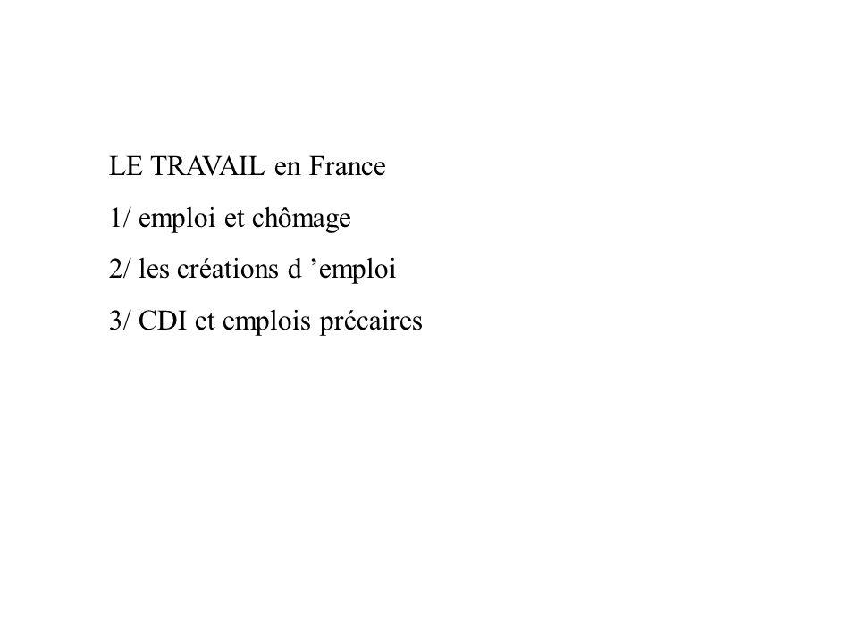 LE TRAVAIL en France 1/ emploi et chômage 2/ les créations d 'emploi 3/ CDI et emplois précaires