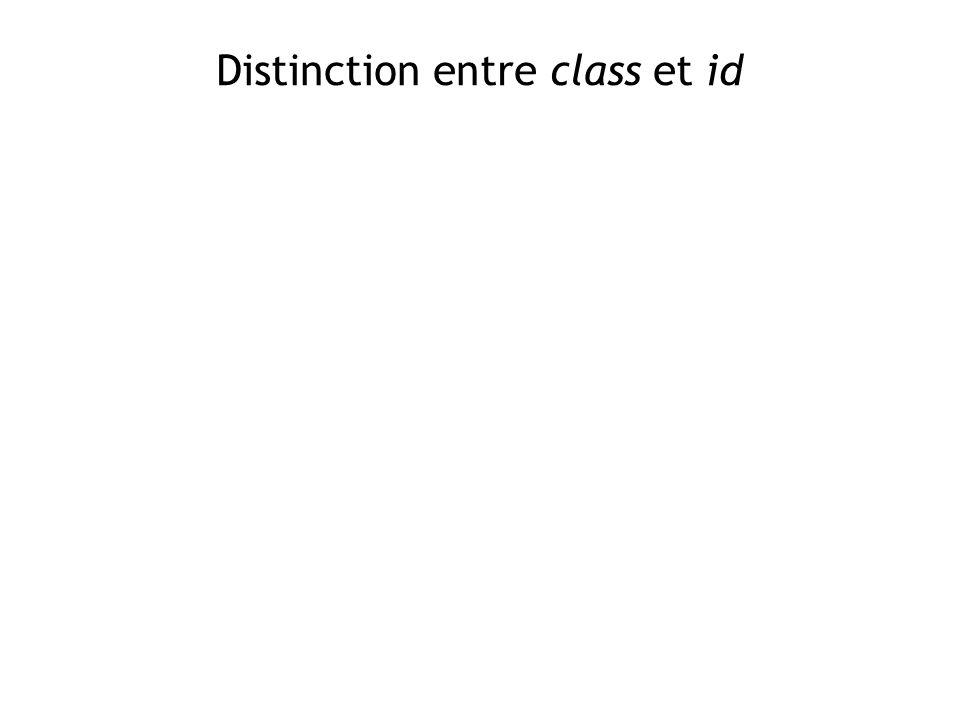 Distinction entre class et id