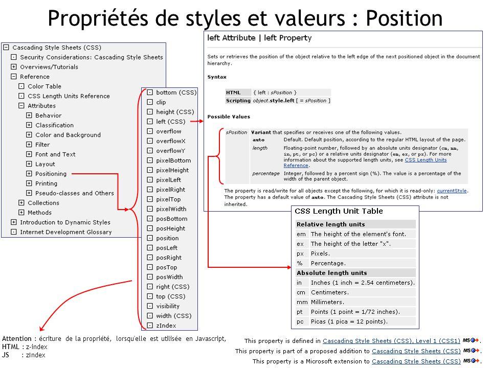 Propriétés de styles et valeurs : Position