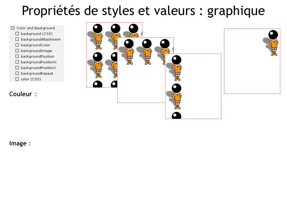 Propriétés de styles et valeurs : graphique