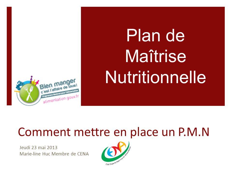 Plan de Maîtrise Nutritionnelle