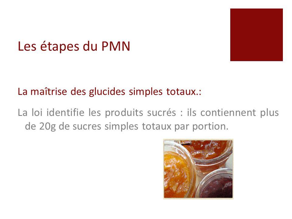 Les étapes du PMN La maîtrise des glucides simples totaux.:
