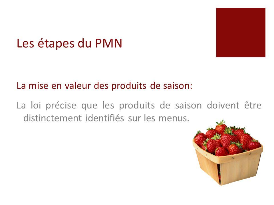 Les étapes du PMN La mise en valeur des produits de saison: