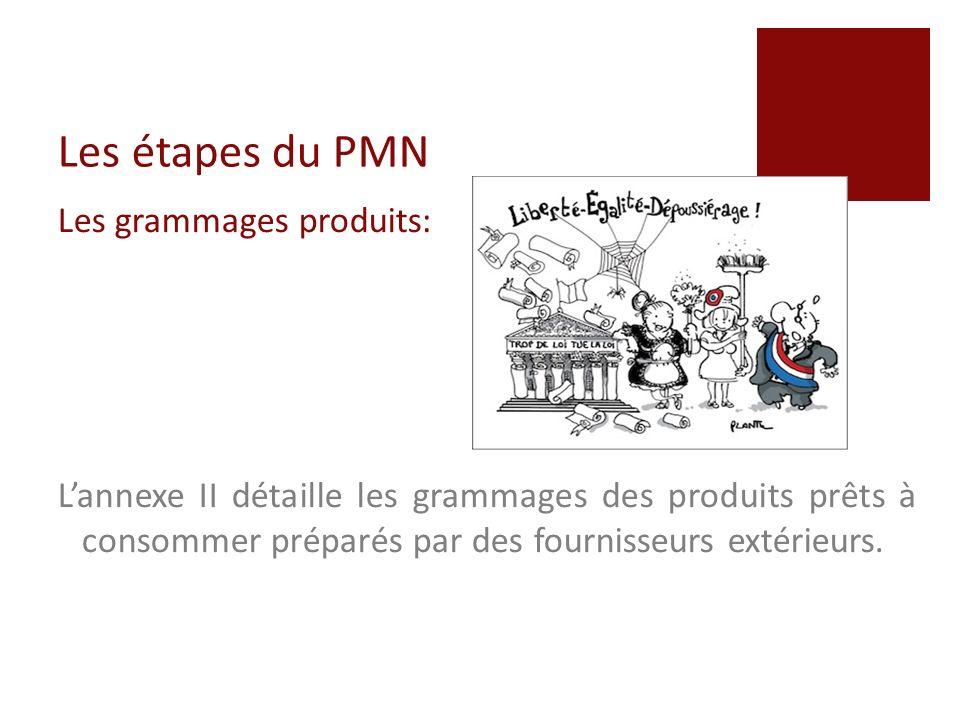 Les étapes du PMN Les grammages produits: