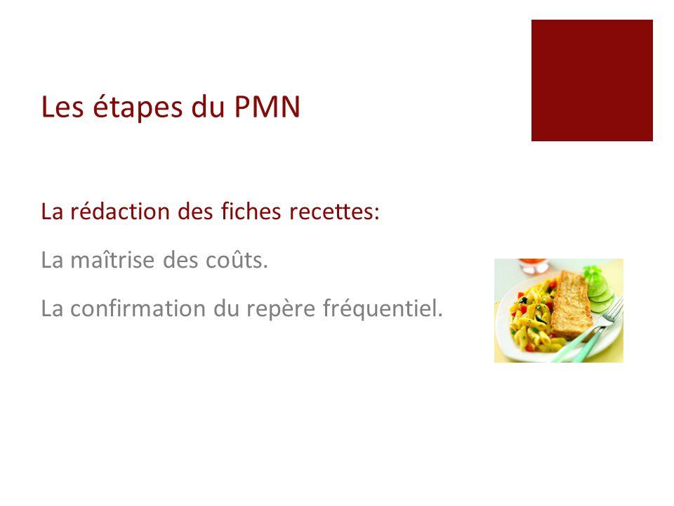 Les étapes du PMN La rédaction des fiches recettes: