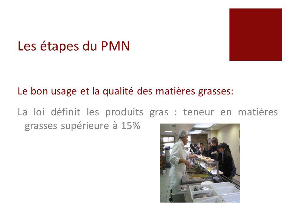 Les étapes du PMN Le bon usage et la qualité des matières grasses: