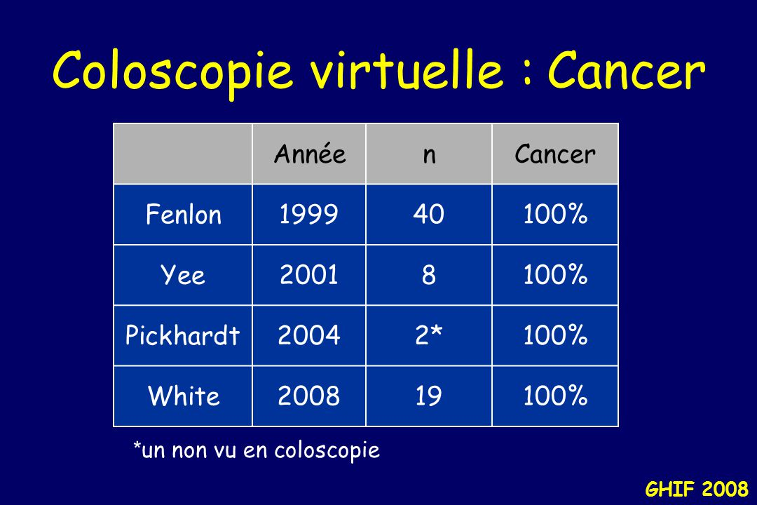 Coloscopie virtuelle : Cancer