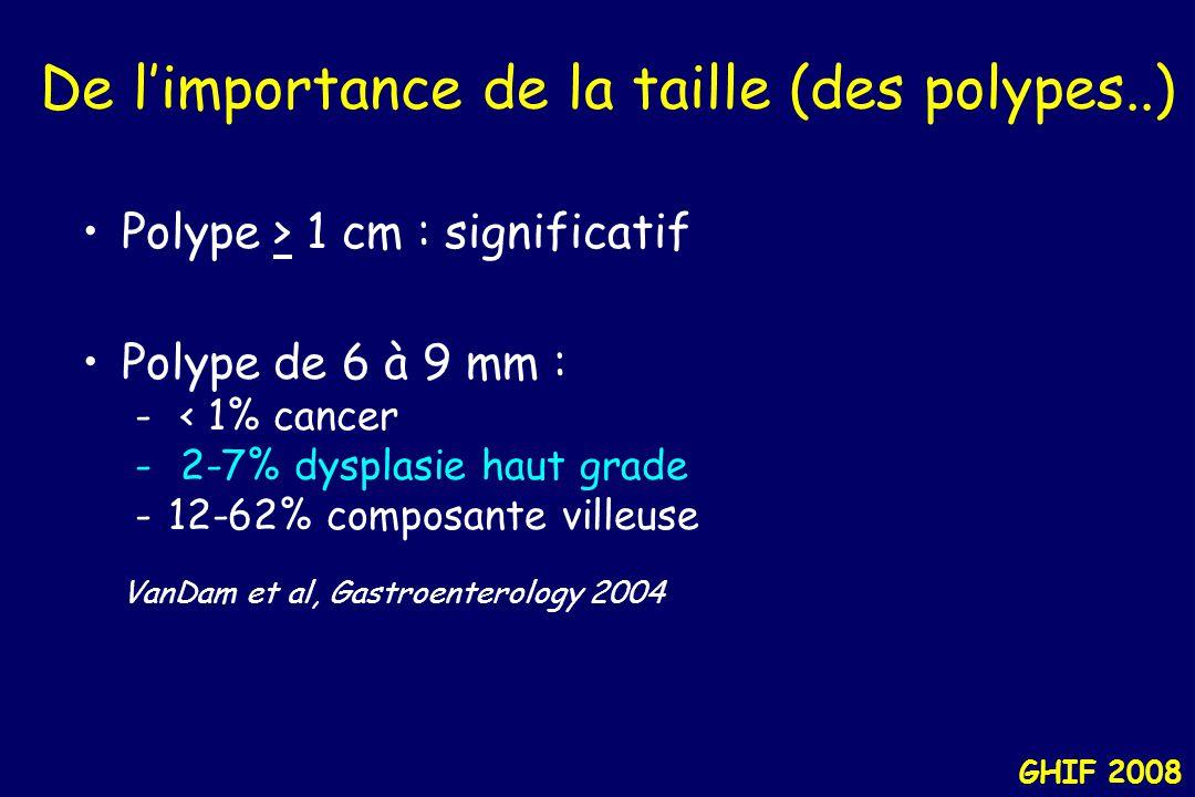 De l'importance de la taille (des polypes..)
