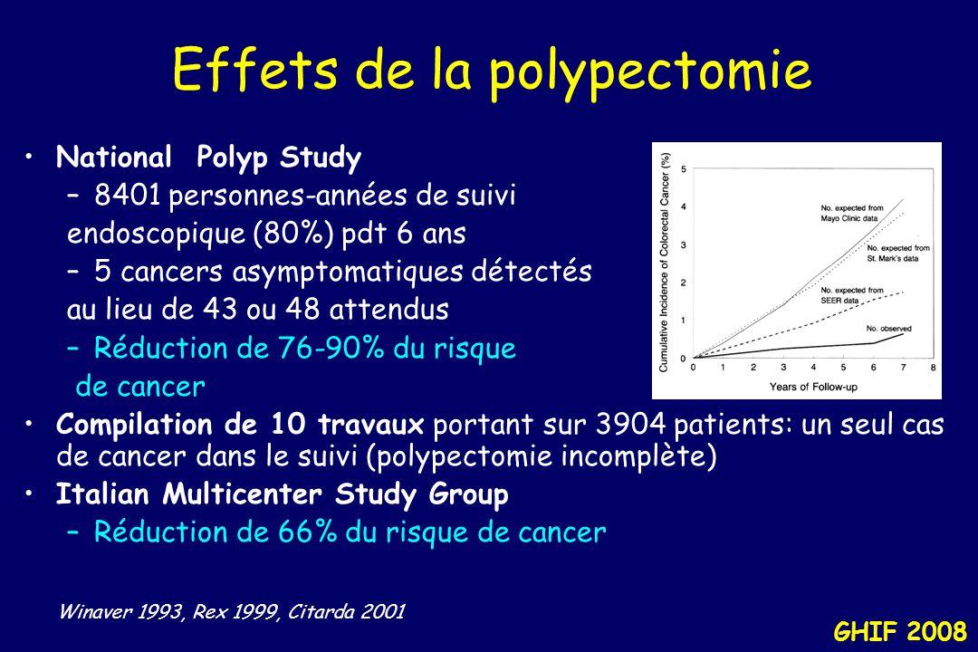 Effets de la polypectomie