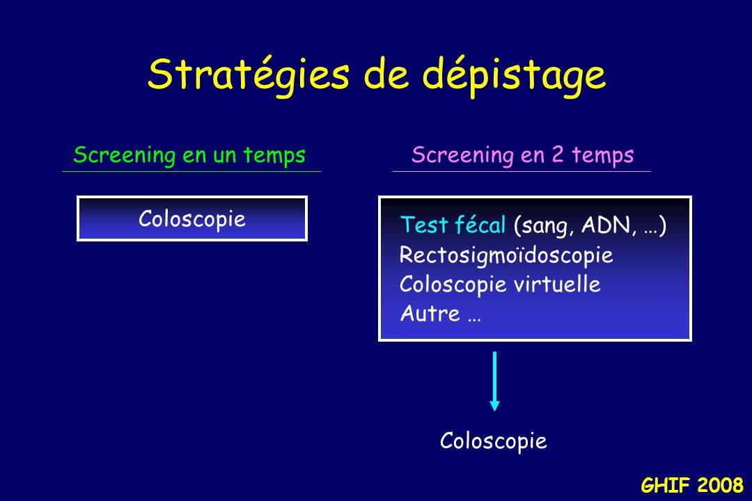 Stratégies de dépistage