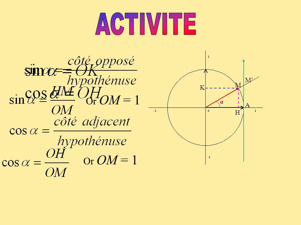ACTIVITE M' α M A H K Or OM = 1 Or OM = 1
