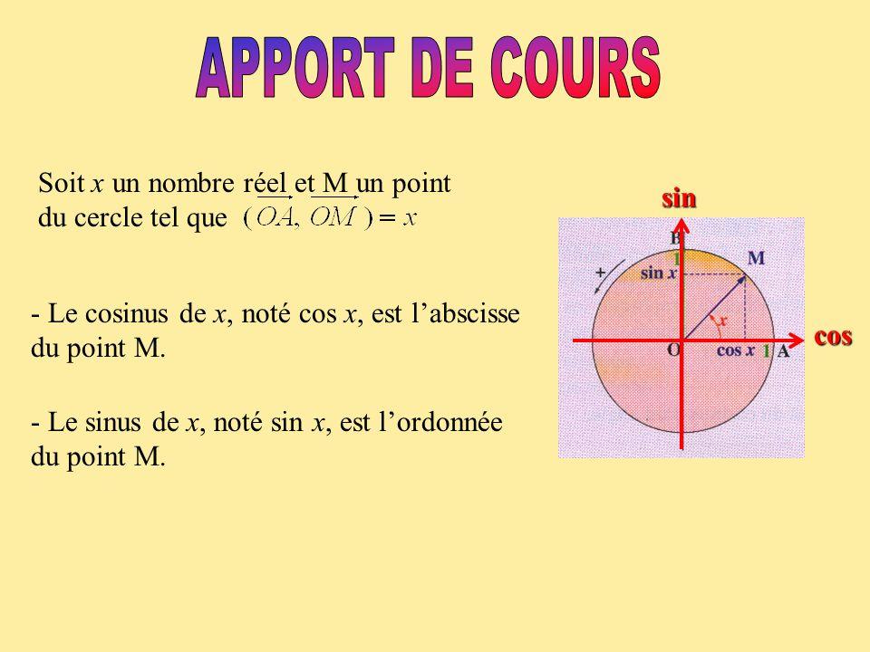 APPORT DE COURS Soit x un nombre réel et M un point du cercle tel que