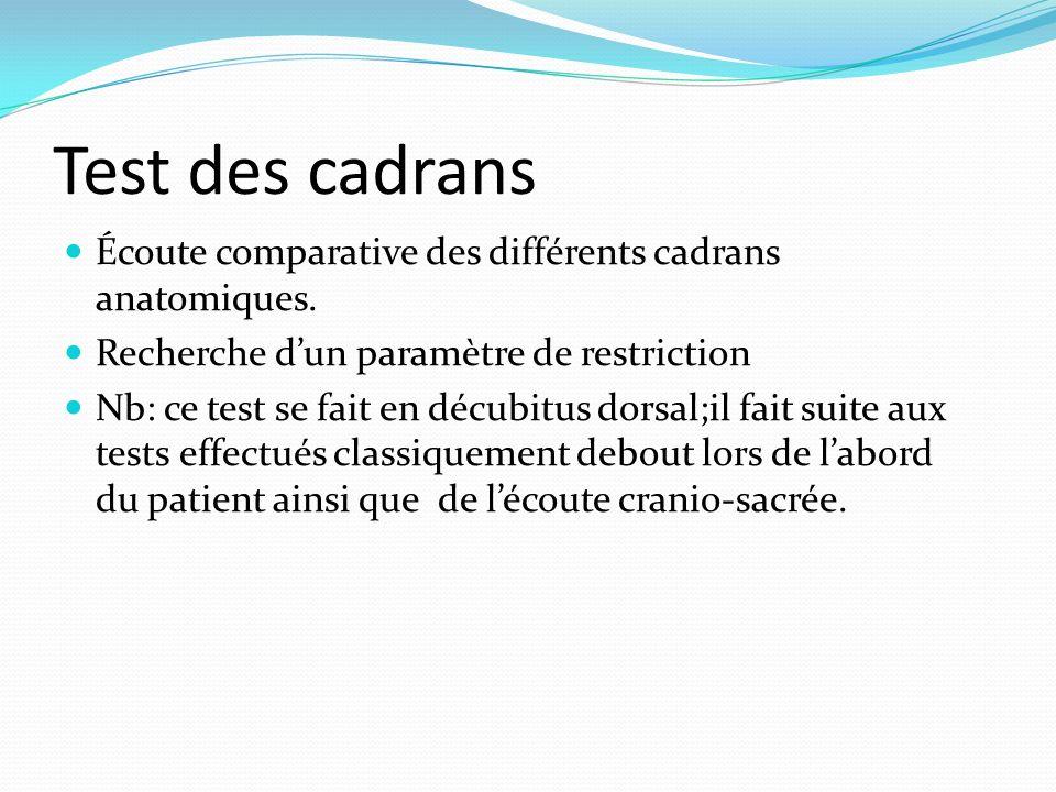 Test des cadrans Écoute comparative des différents cadrans anatomiques. Recherche d'un paramètre de restriction.