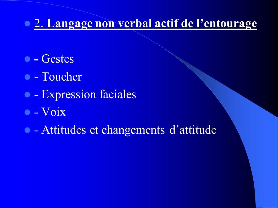 2. Langage non verbal actif de l'entourage