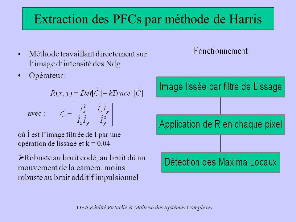 Extraction des PFCs par méthode de Harris