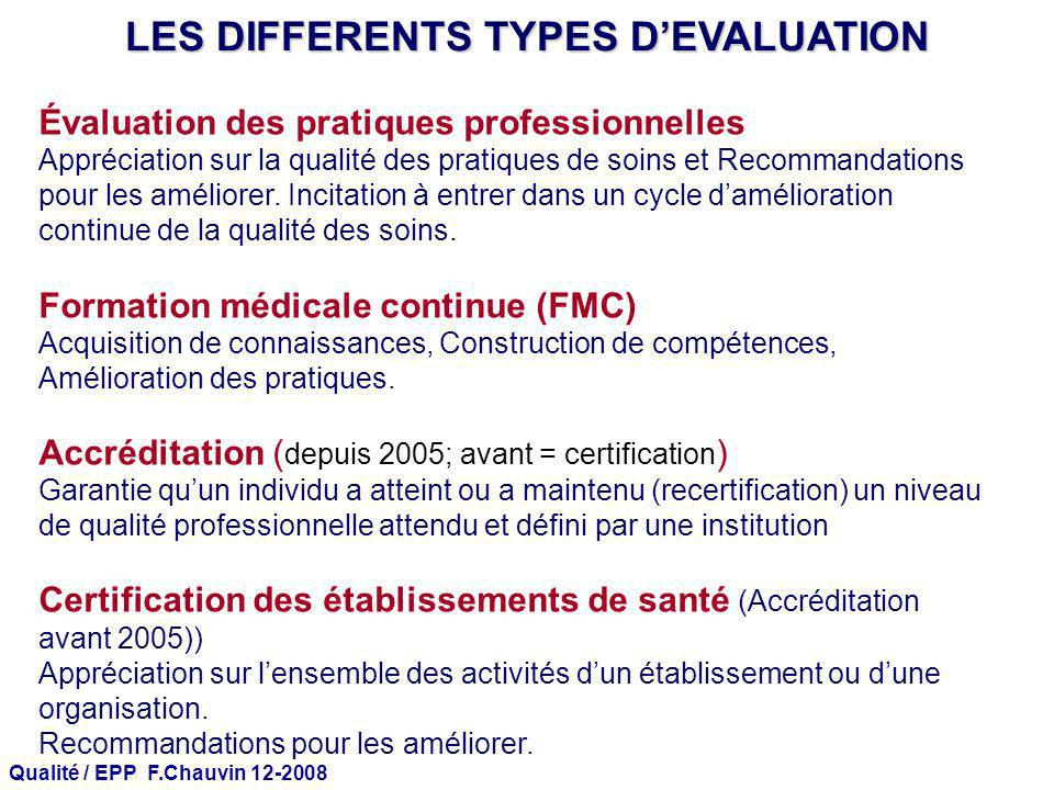 LES DIFFERENTS TYPES D'EVALUATION