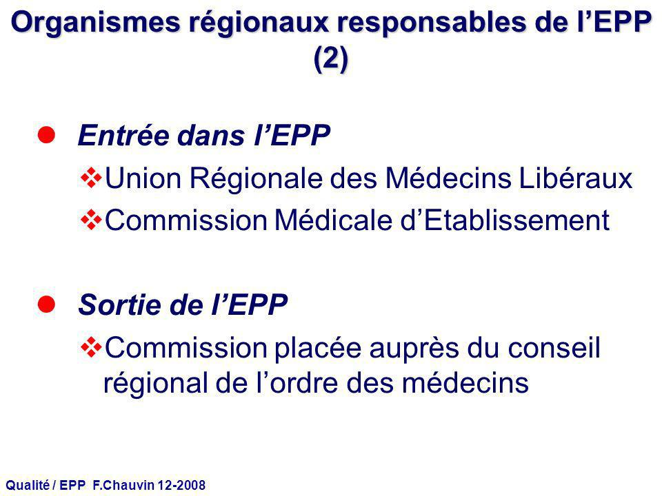 Organismes régionaux responsables de l'EPP (2)