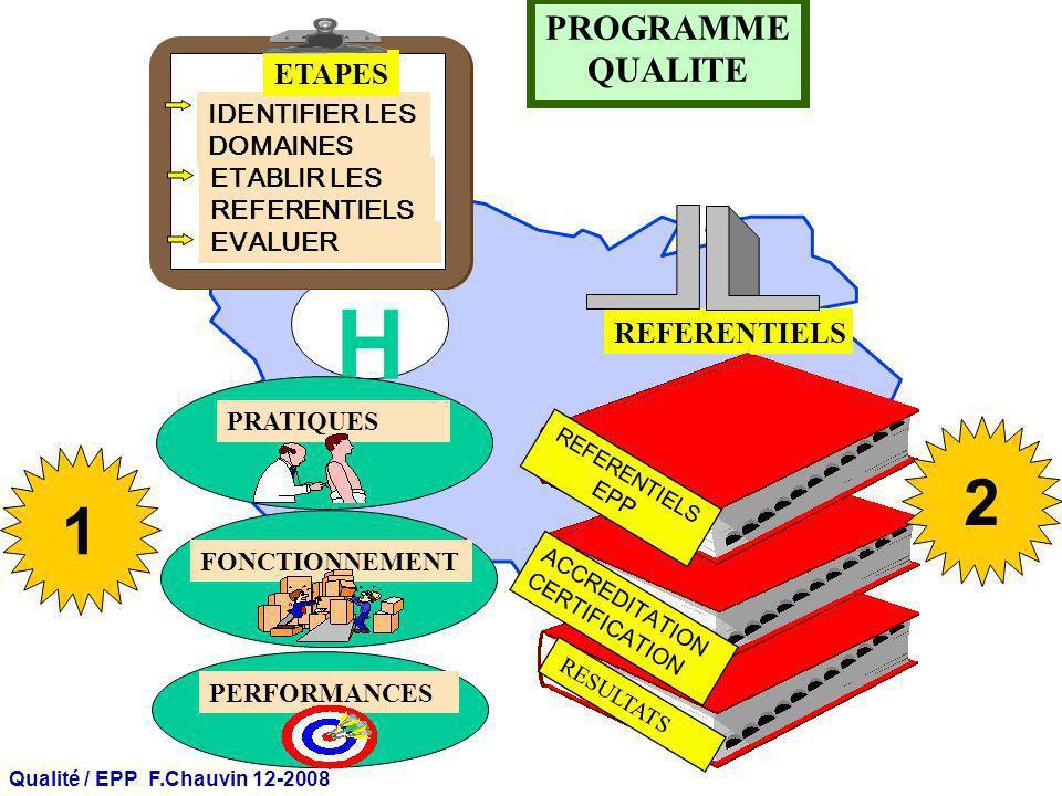 H 2 1 PROGRAMME QUALITE ETAPES REFERENTIELS IDENTIFIER LES DOMAINES