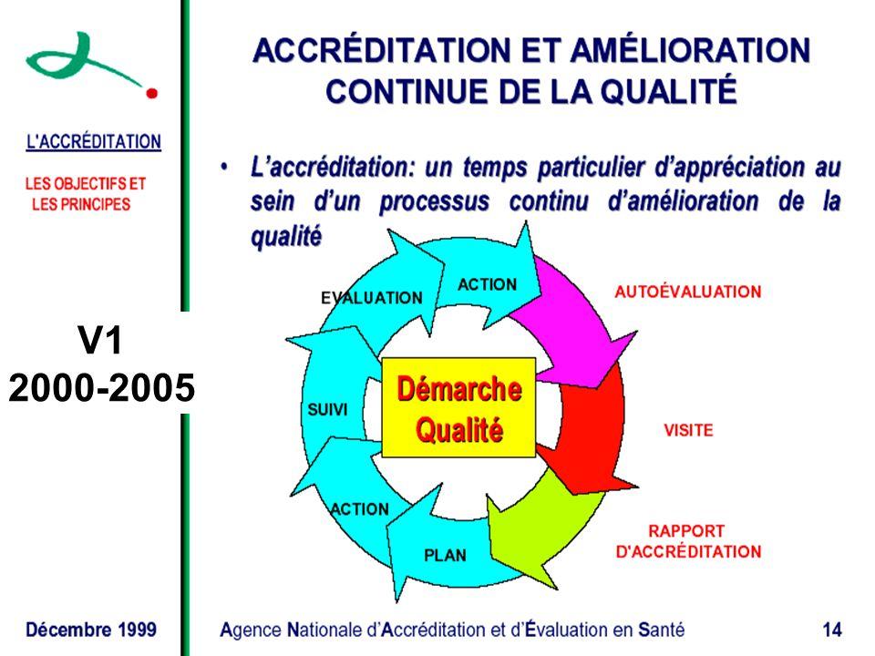 V1 2000-2005