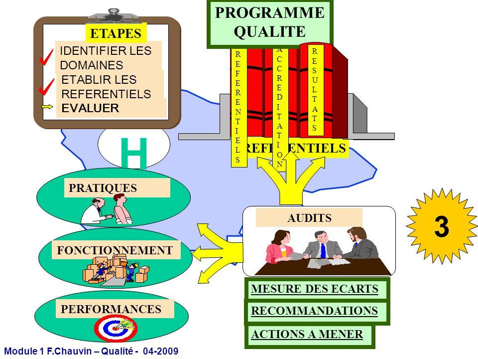 H 3 PROGRAMME QUALITE ETAPES REFERENTIELS IDENTIFIER LES DOMAINES