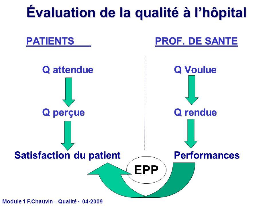 Évaluation de la qualité à l'hôpital