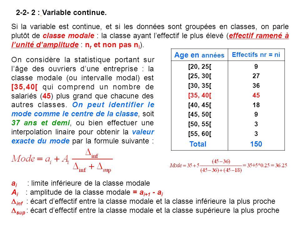 ai : limite inférieure de la classe modale