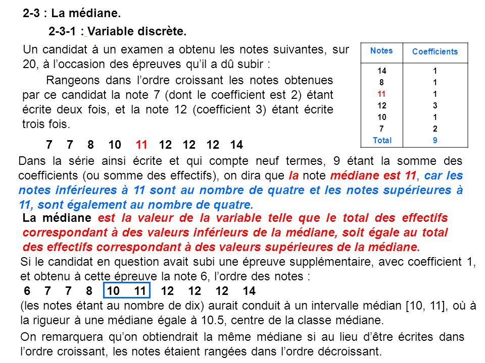 2-3 : La médiane. 2-3-1 : Variable discrète.