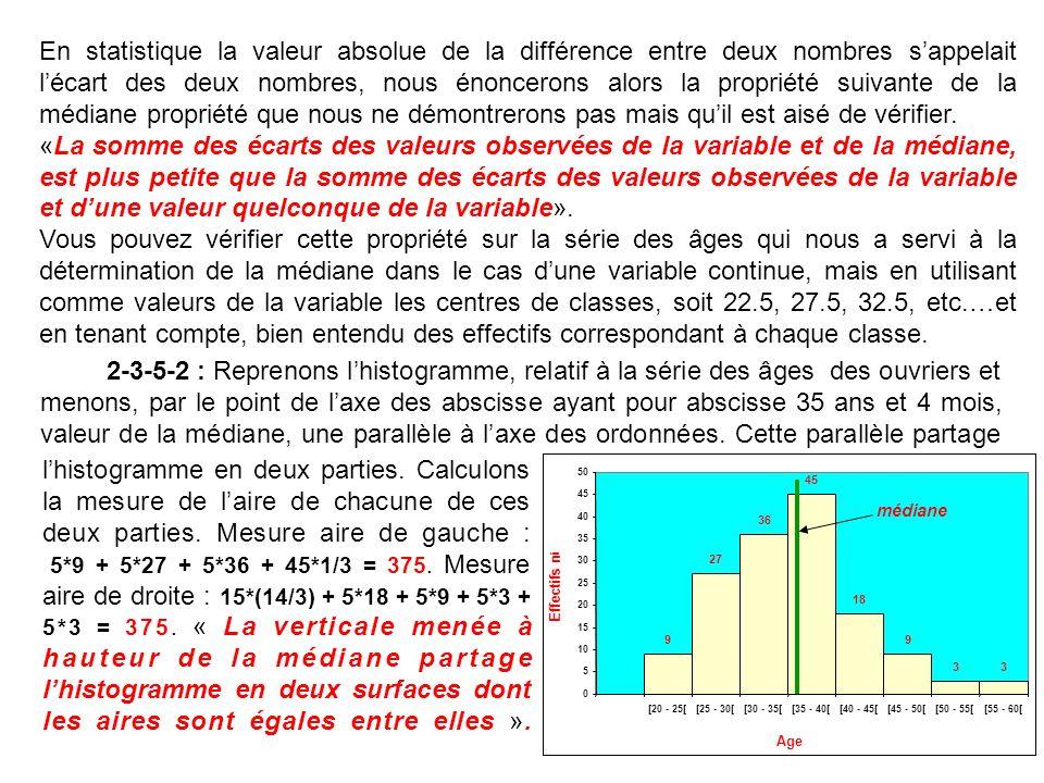 En statistique la valeur absolue de la différence entre deux nombres s'appelait l'écart des deux nombres, nous énoncerons alors la propriété suivante de la médiane propriété que nous ne démontrerons pas mais qu'il est aisé de vérifier.