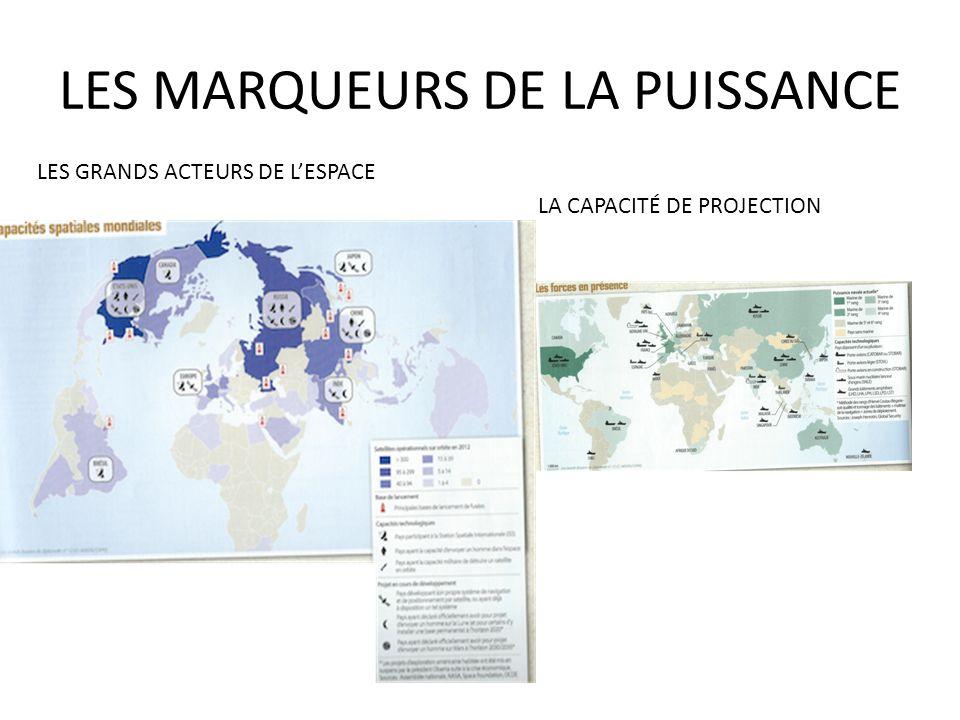 LES MARQUEURS DE LA PUISSANCE