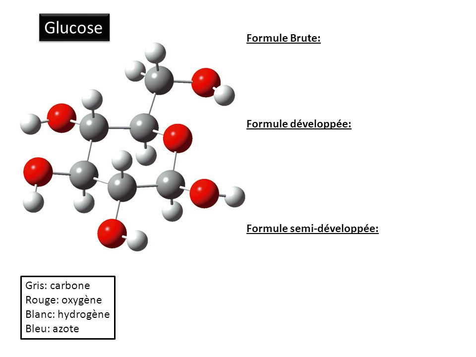 Glucose Formule Brute: Formule développée: Formule semi-développée: