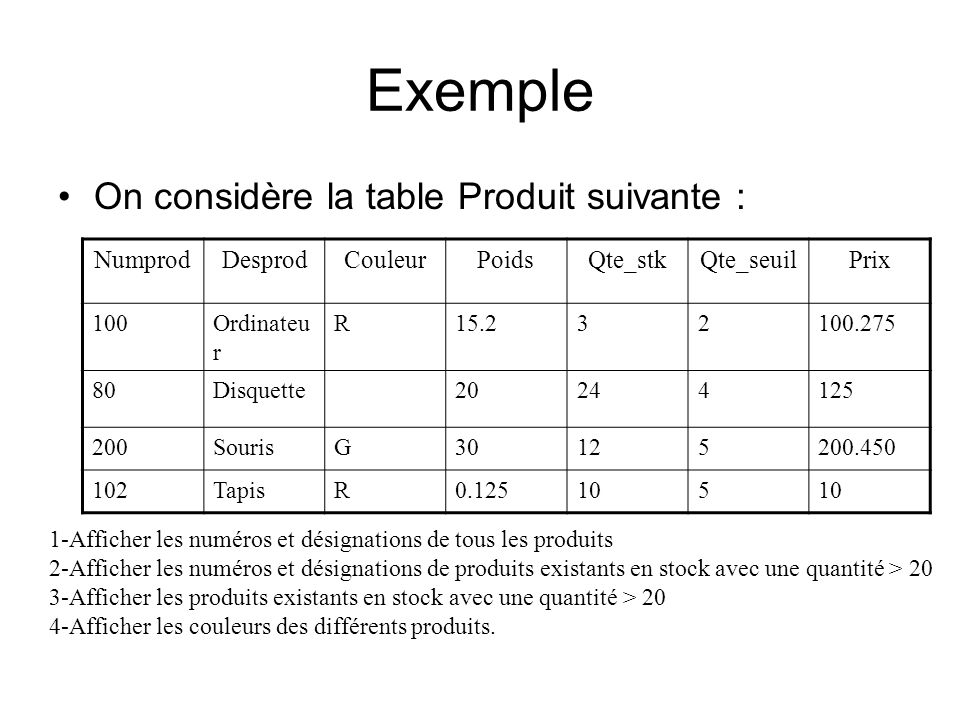 Exemple On considère la table Produit suivante : Numprod Desprod