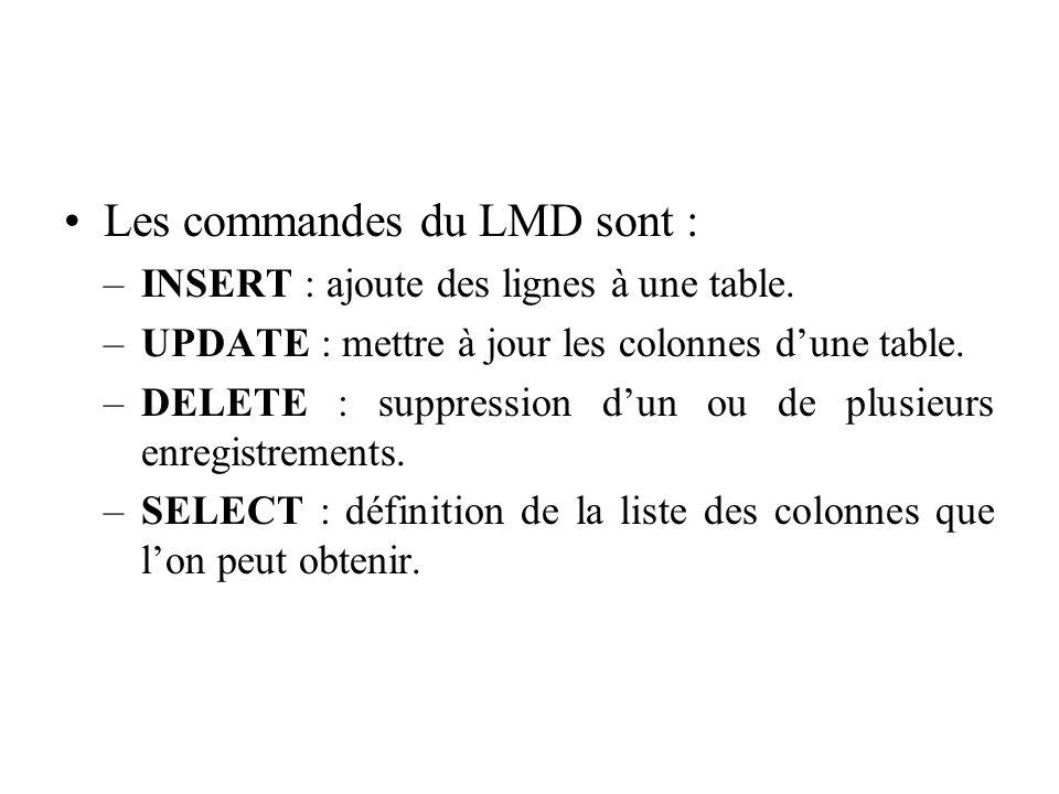 Les commandes du LMD sont :