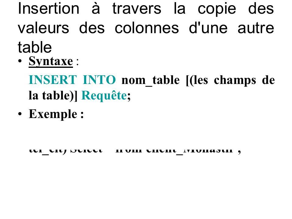Insertion à travers la copie des valeurs des colonnes d une autre table